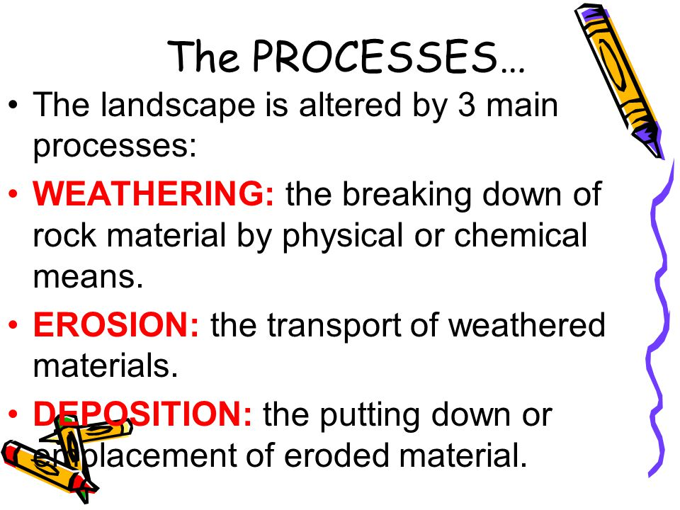The PROCESSES… The landscape is altered by 3 main processes: