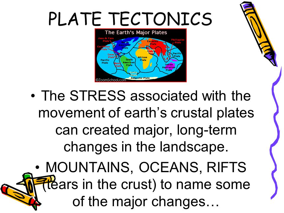 PLATE TECTONICS The STRESS associated with the movement of earth's crustal plates can created major, long-term changes in the landscape.