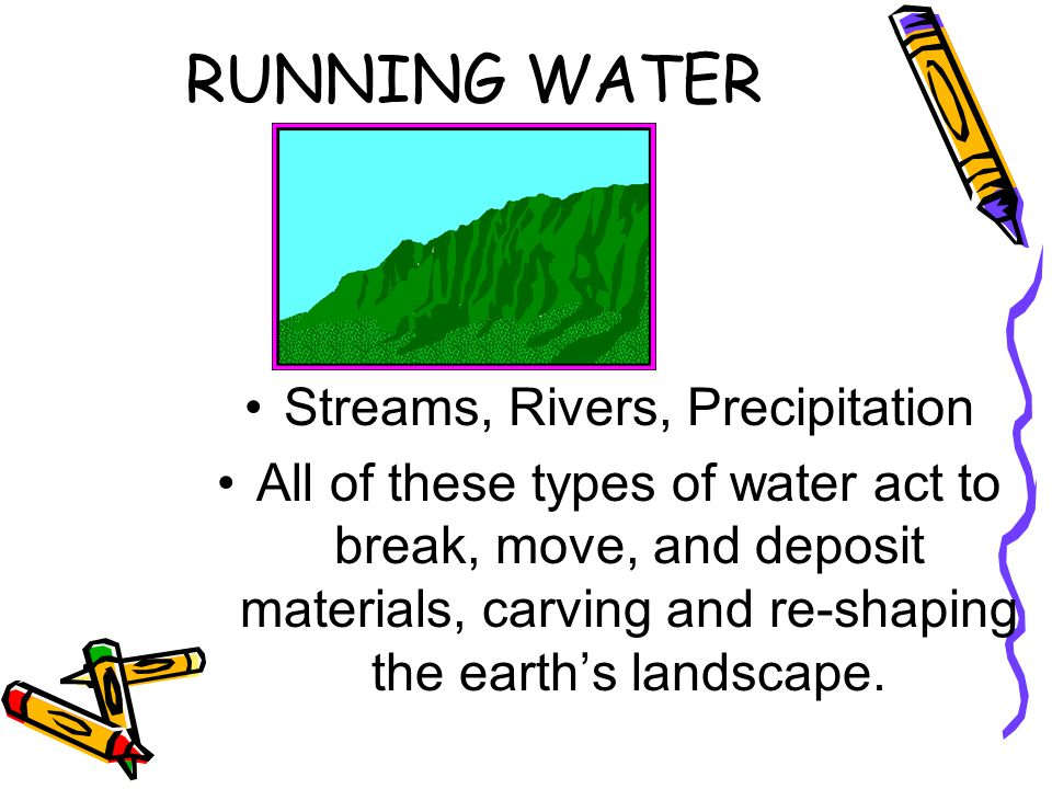 Streams, Rivers, Precipitation
