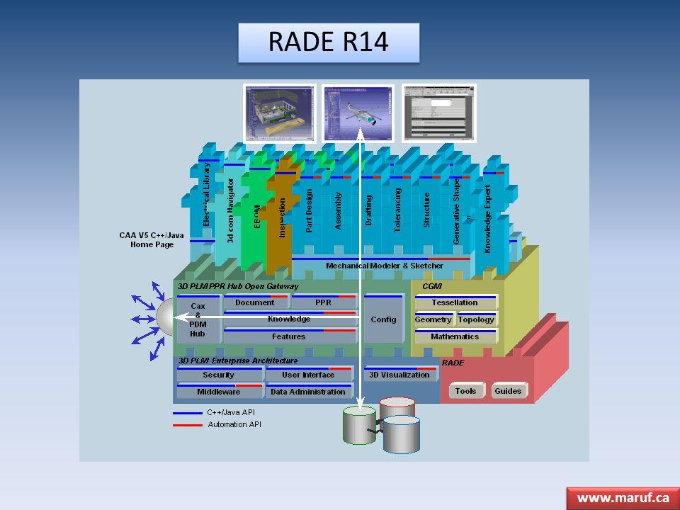 RADE R14 www.maruf.ca