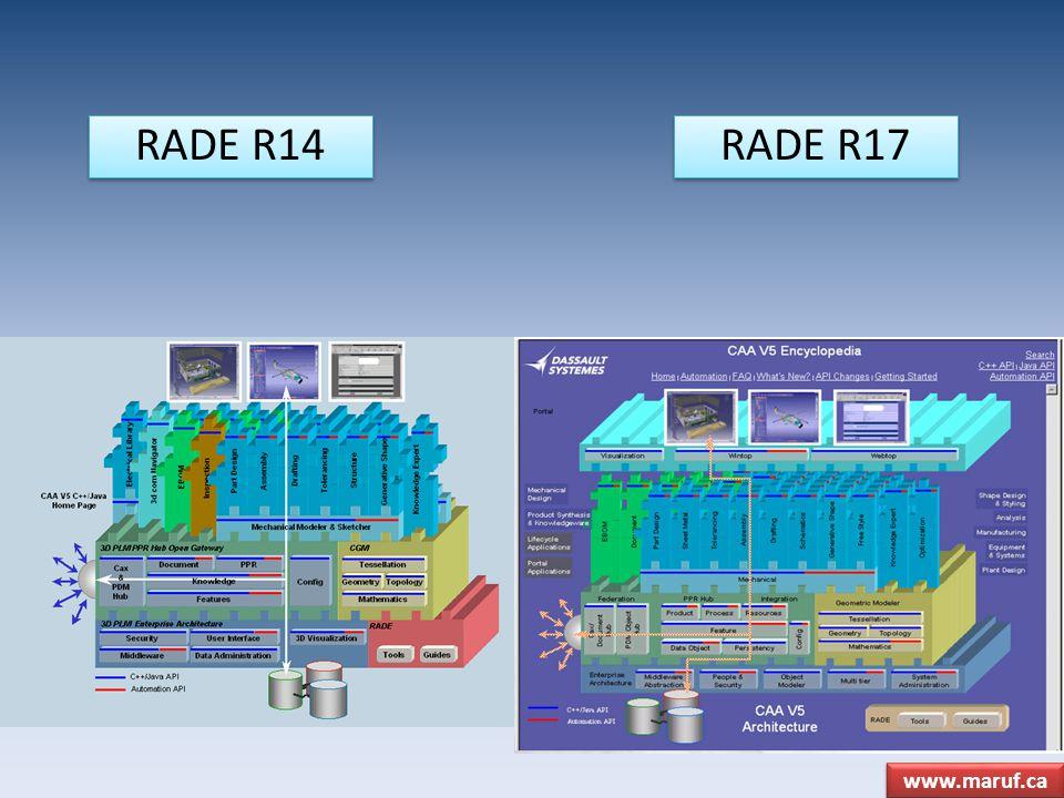RADE R14 RADE R17 www.maruf.ca
