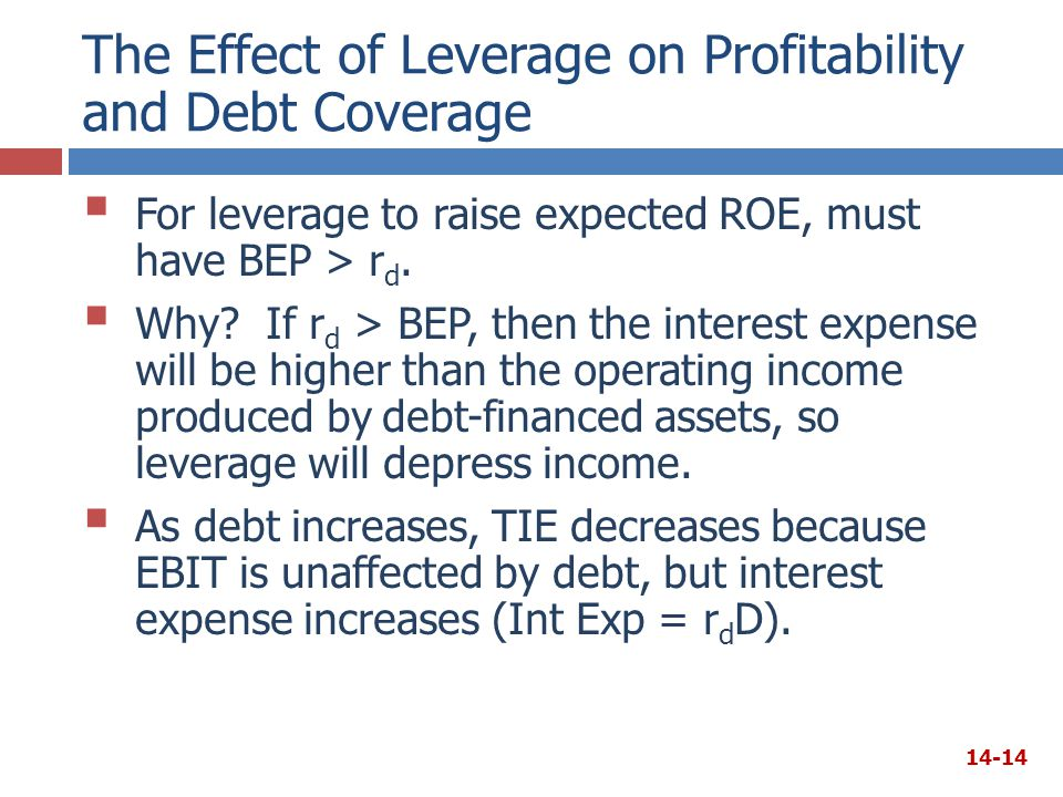 The Effect of Leverage on Profitability and Debt Coverage
