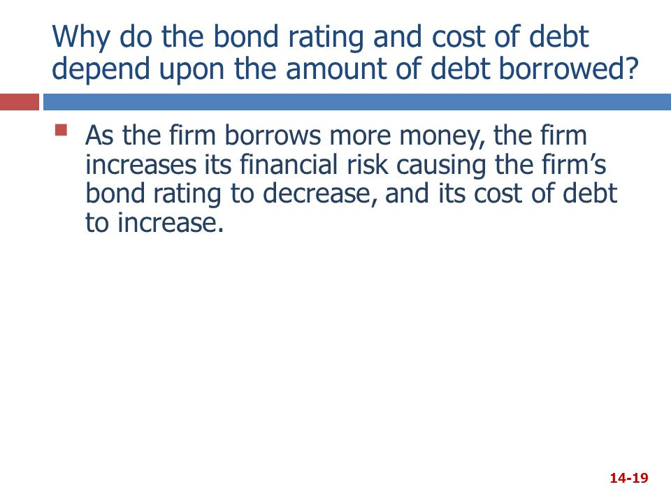 Why do the bond rating and cost of debt depend upon the amount of debt borrowed