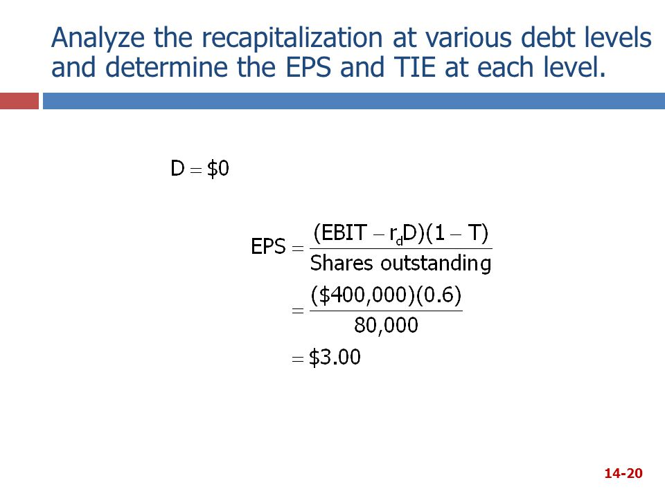 Analyze the recapitalization at various debt levels and determine the EPS and TIE at each level.