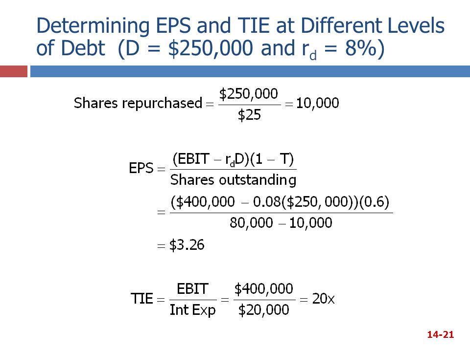 Determining EPS and TIE at Different Levels of Debt (D = $250,000 and rd = 8%)