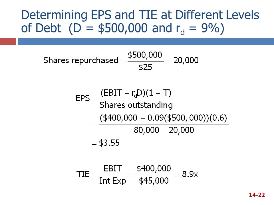 Determining EPS and TIE at Different Levels of Debt (D = $500,000 and rd = 9%)