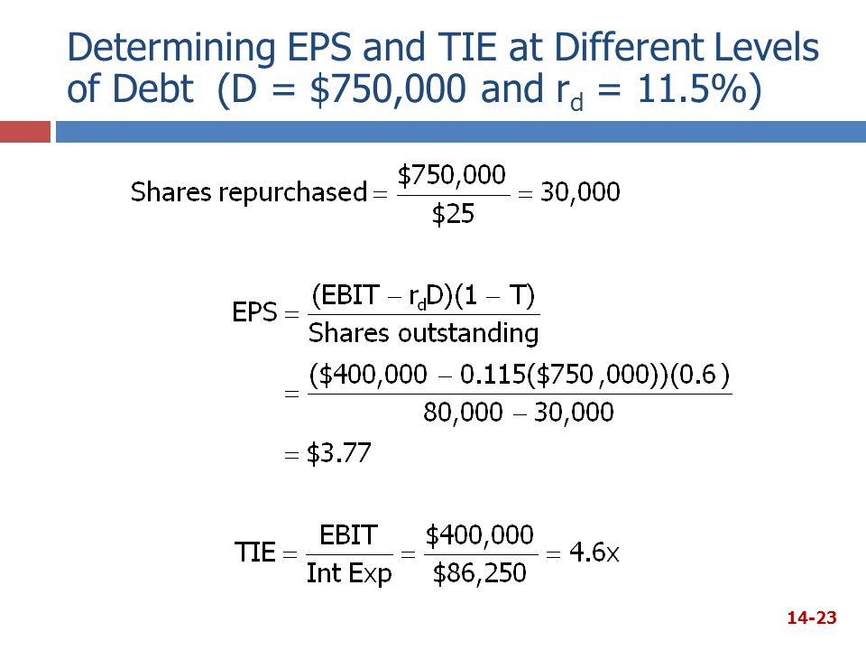 Determining EPS and TIE at Different Levels of Debt (D = $750,000 and rd = 11.5%)