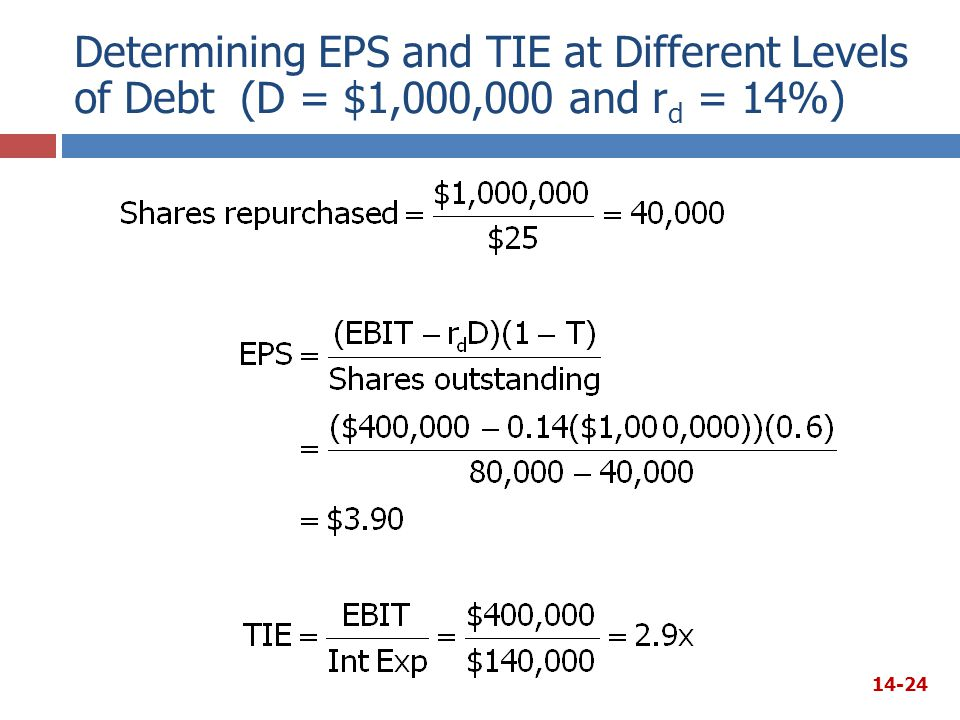 Determining EPS and TIE at Different Levels of Debt (D = $1,000,000 and rd = 14%)