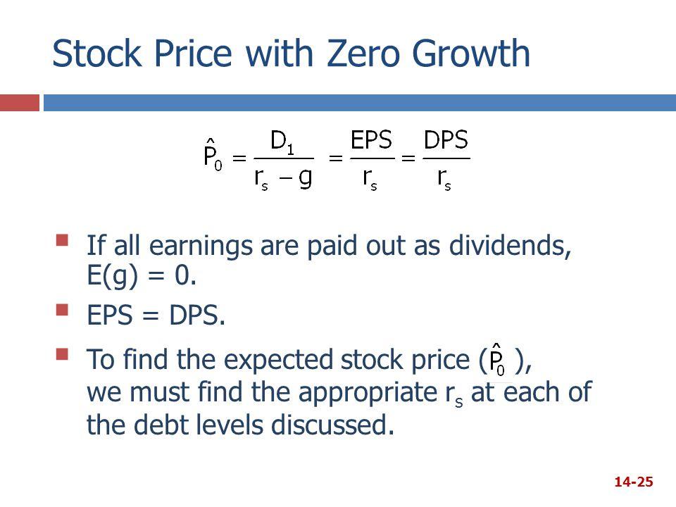 Stock Price with Zero Growth