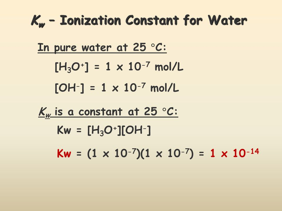 Kw – Ionization Constant for Water