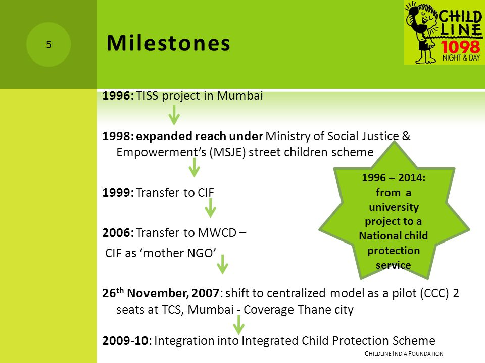 Milestones 1996: TISS project in Mumbai