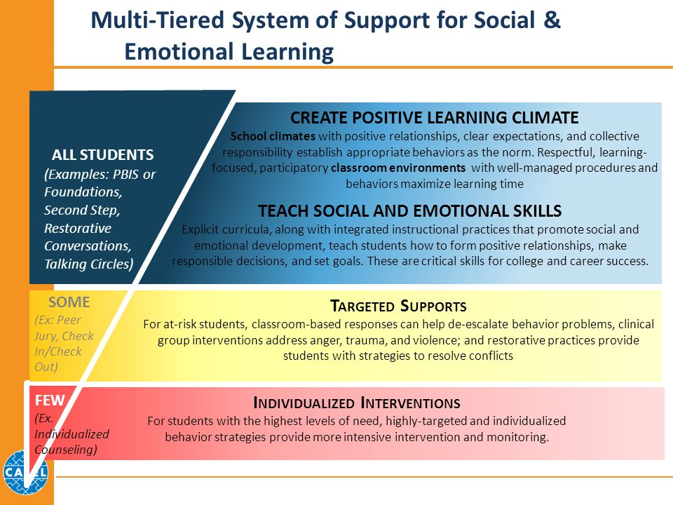 Multi-Tiered System of Support for Social & Emotional Learning