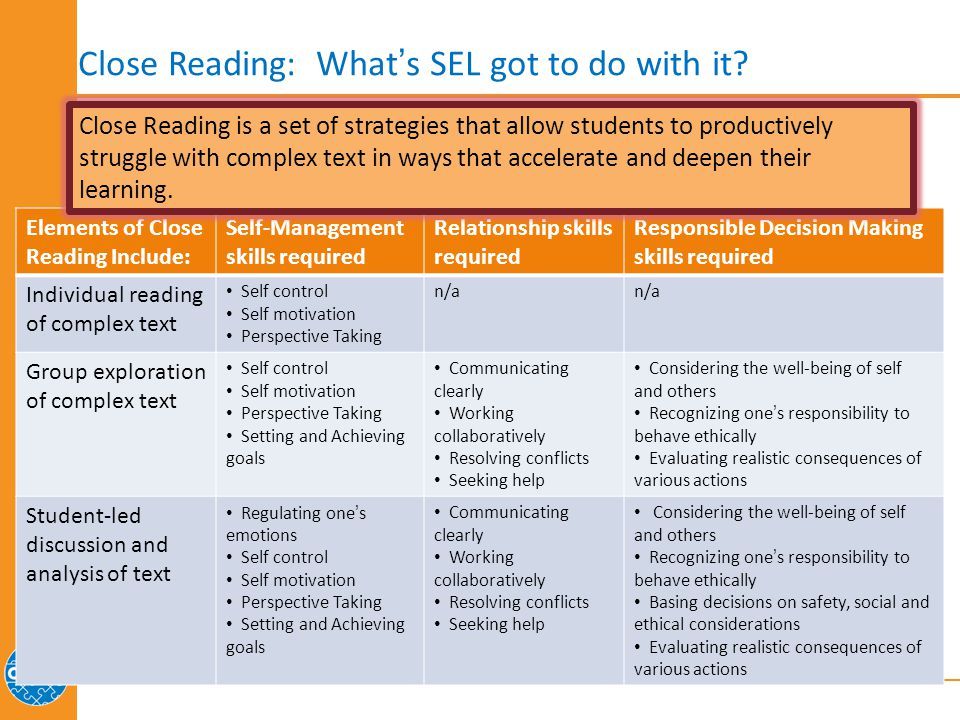Close Reading: What's SEL got to do with it