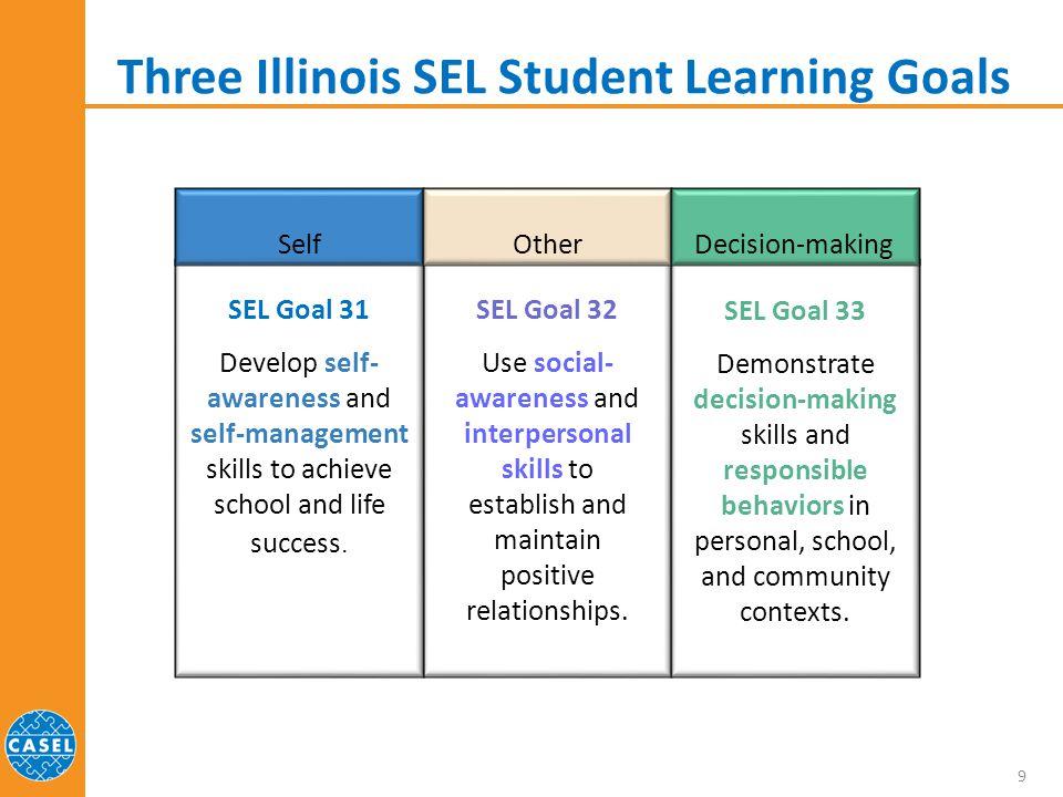 Three Illinois SEL Student Learning Goals
