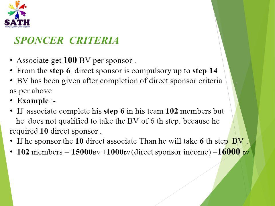 SPONCER CRITERIA Associate get 100 BV per sponsor .