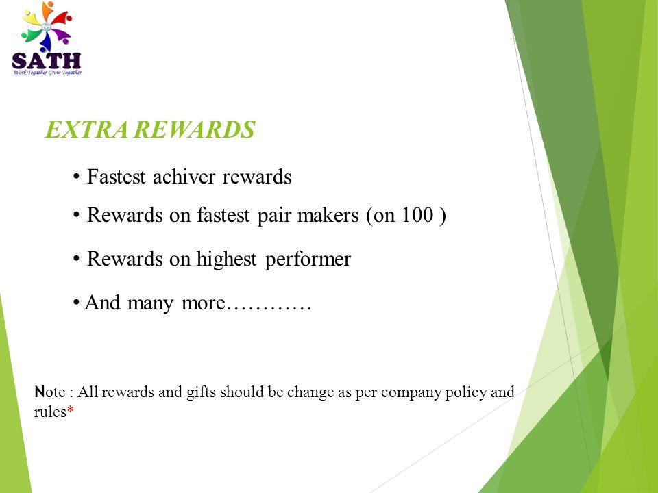 EXTRA REWARDS Fastest achiver rewards