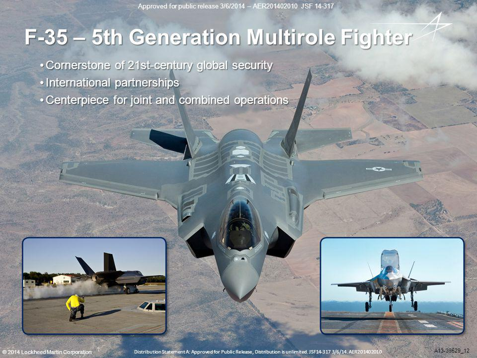 F-35 – 5th Generation Multirole Fighter
