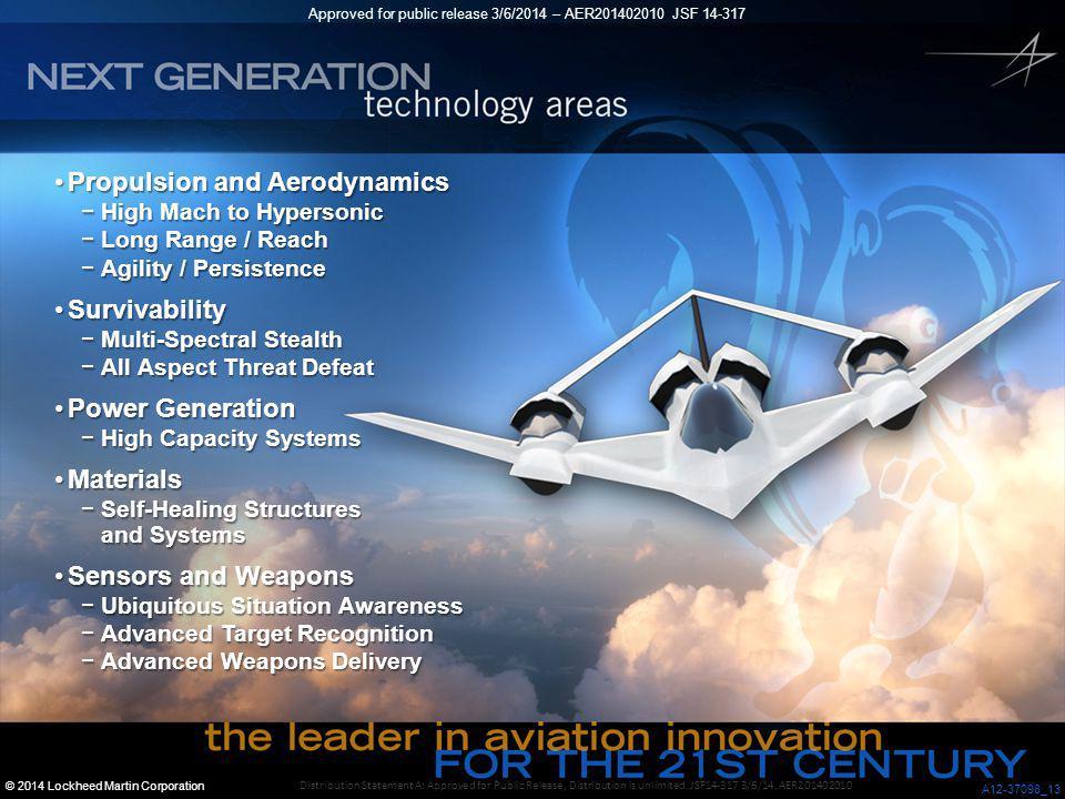 Propulsion and Aerodynamics