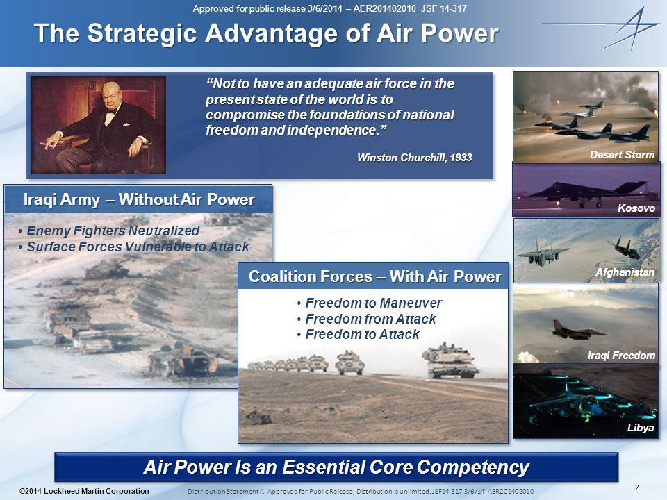 The Strategic Advantage of Air Power
