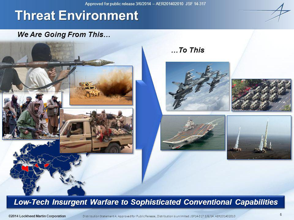 Low-Tech Insurgent Warfare to Sophisticated Conventional Capabilities