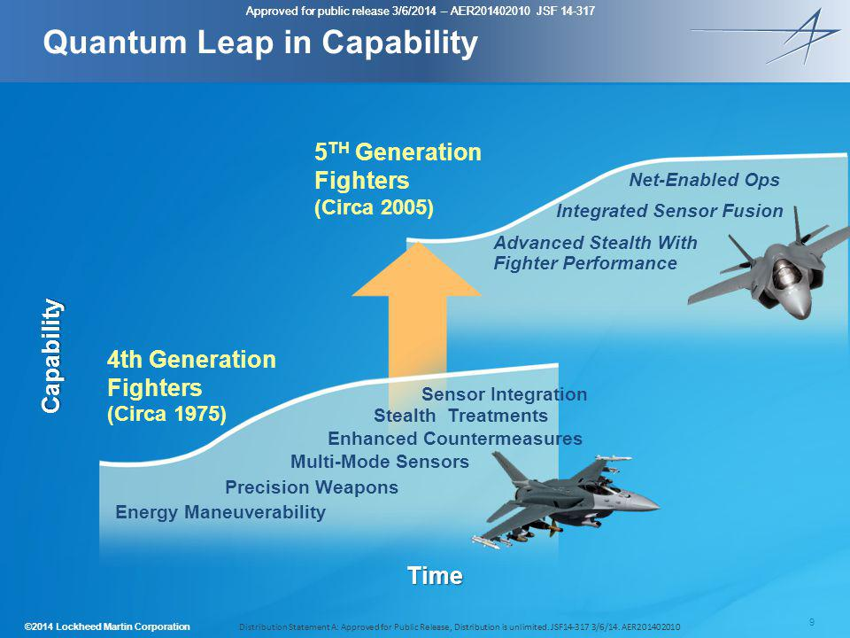 Quantum Leap in Capability