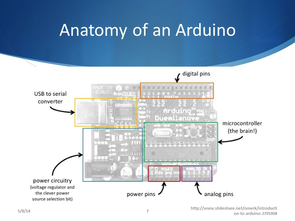 Anatomy of an Arduino 5/8/14 http://www.slideshare.net/omerk/introduction-to-arduino-2705908