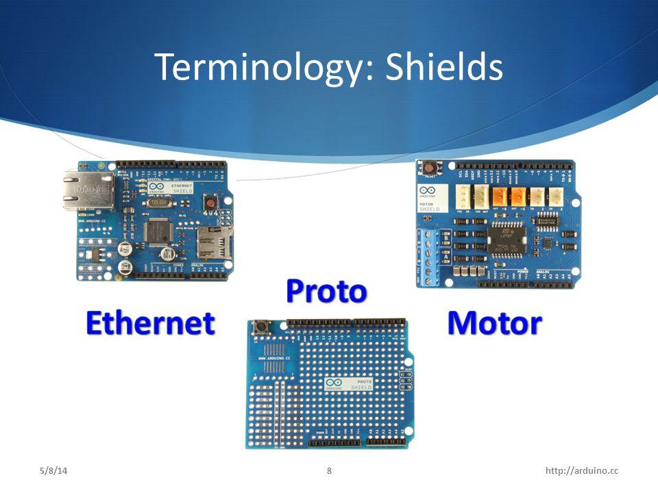 Terminology: Shields Proto Ethernet Motor 5/8/14 http://arduino.cc