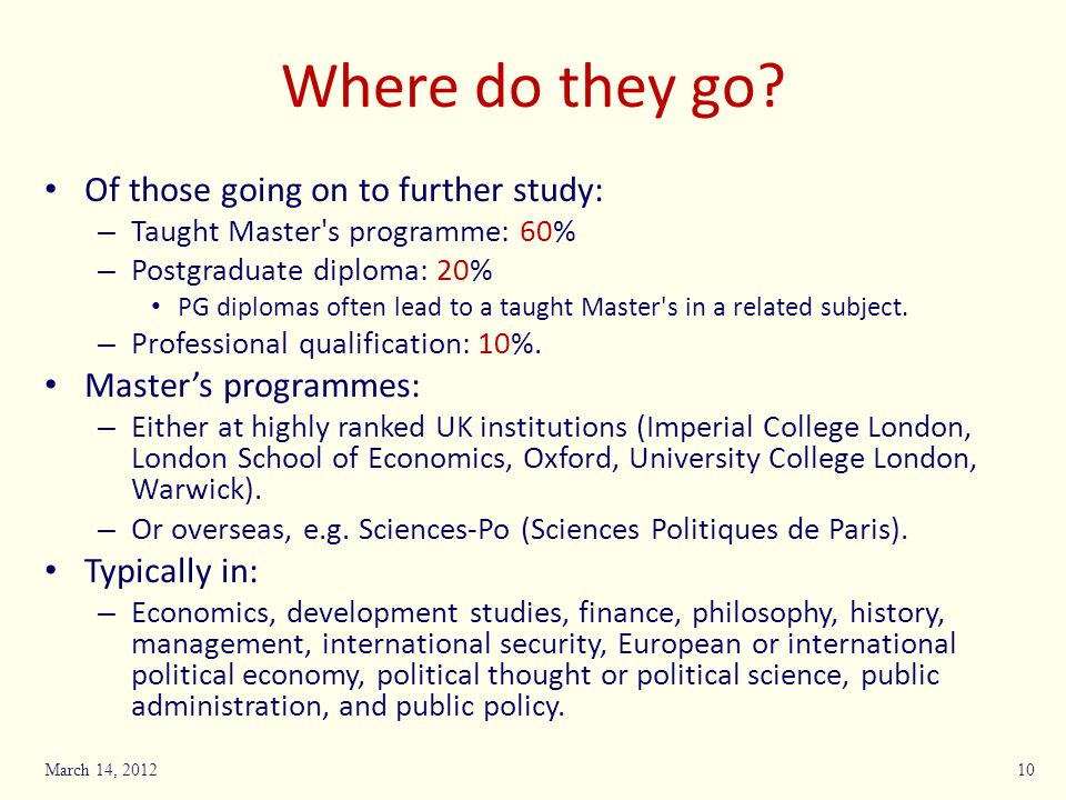 Where do they go Of those going on to further study:
