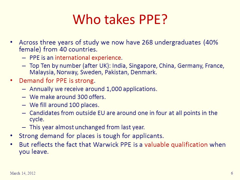 Who takes PPE Across three years of study we now have 268 undergraduates (40% female) from 40 countries.