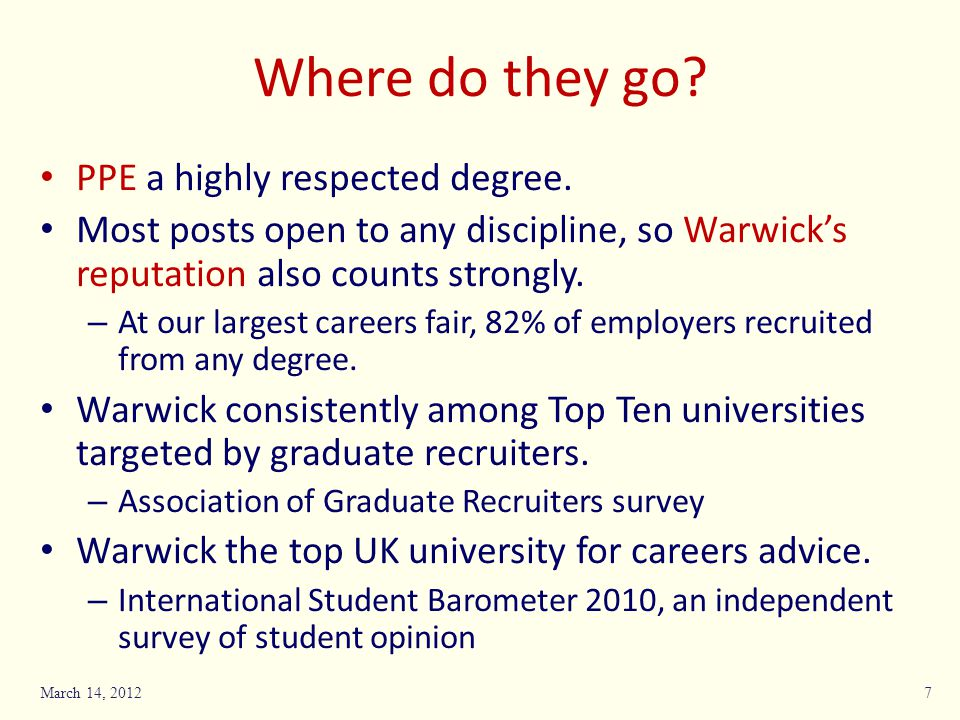 Where do they go PPE a highly respected degree.