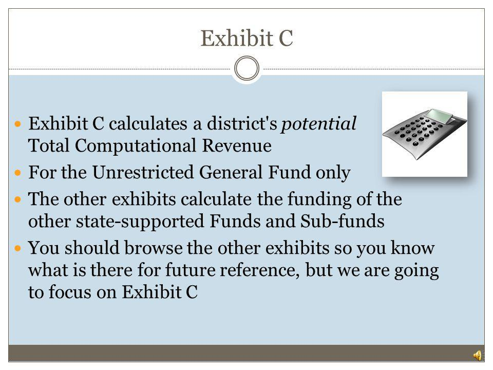 Exhibit C Exhibit C calculates a district s potential Total Computational Revenue. For the Unrestricted General Fund only.