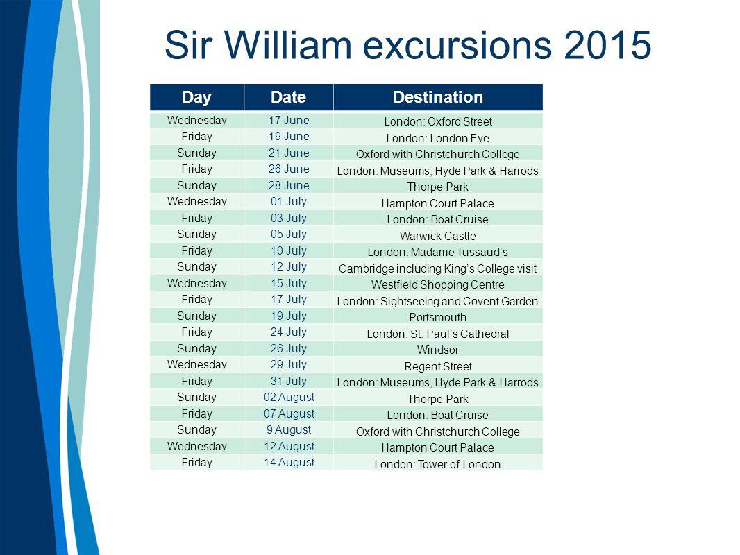 Sir William excursions 2015