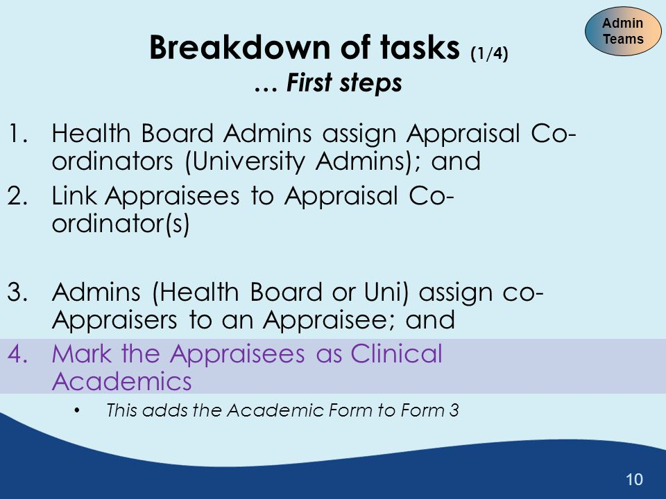 Breakdown of tasks (1/4) … First steps