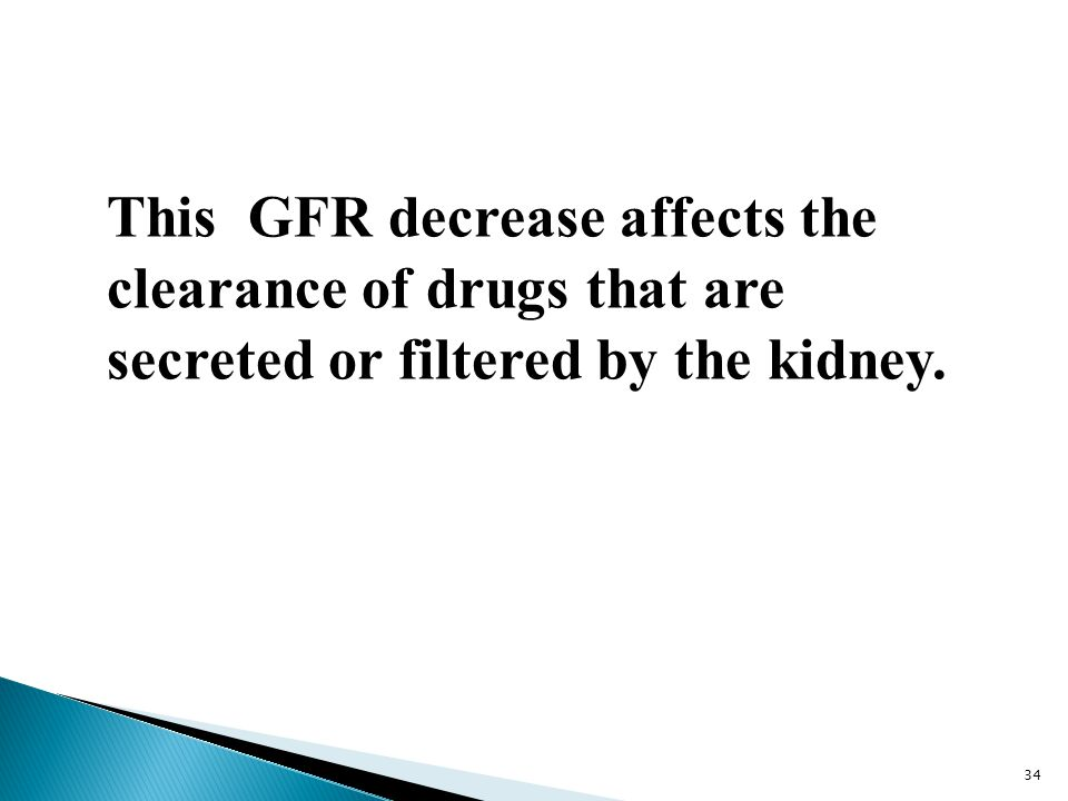 This GFR decrease affects the clearance of drugs that are secreted or filtered by the kidney.