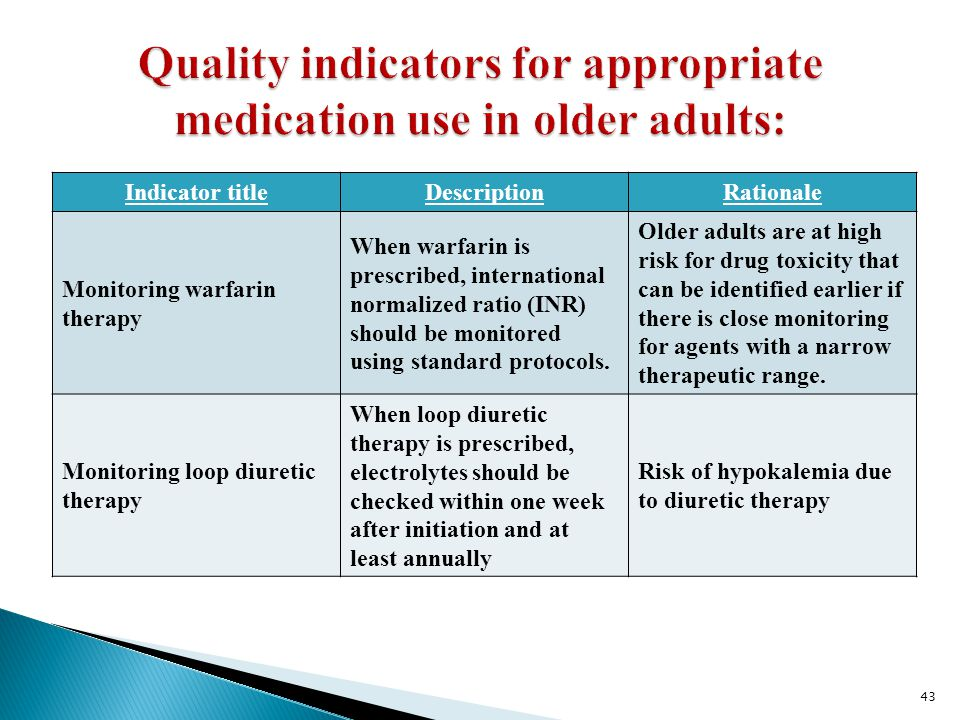 Quality indicators for appropriate medication use in older adults: