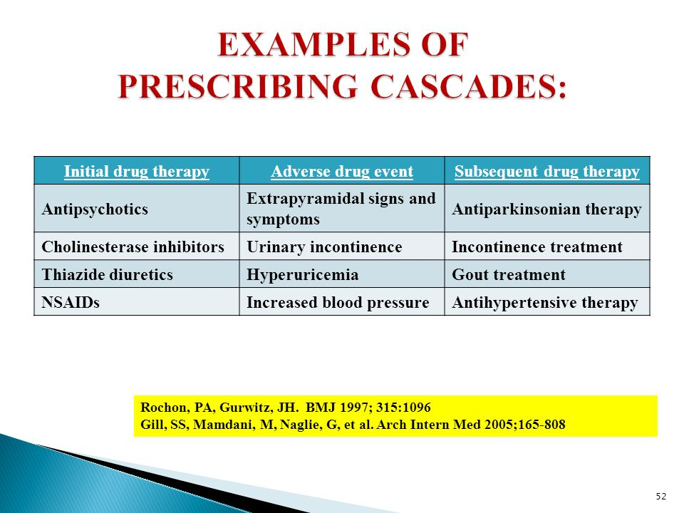EXAMPLES OF PRESCRIBING CASCADES: