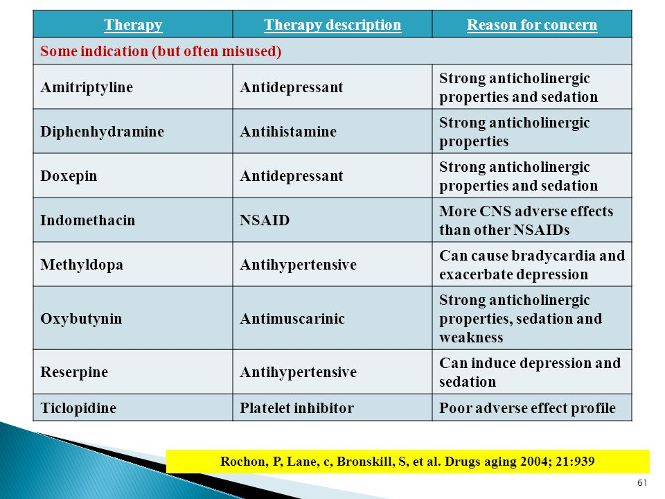 Rochon, P, Lane, c, Bronskill, S, et al. Drugs aging 2004; 21:939
