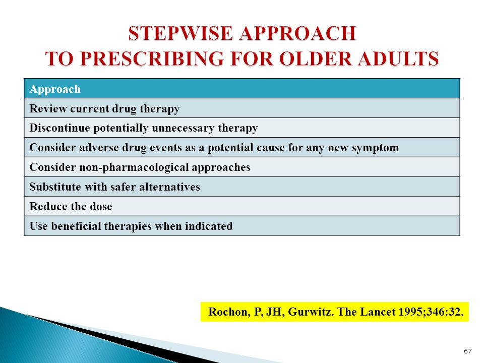STEPWISE APPROACH TO PRESCRIBING FOR OLDER ADULTS
