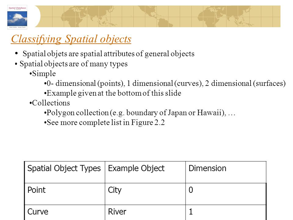 Classifying Spatial objects