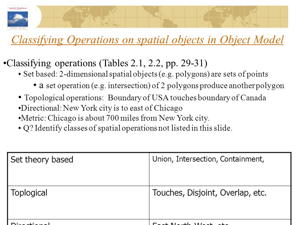 Classifying Operations on spatial objects in Object Model