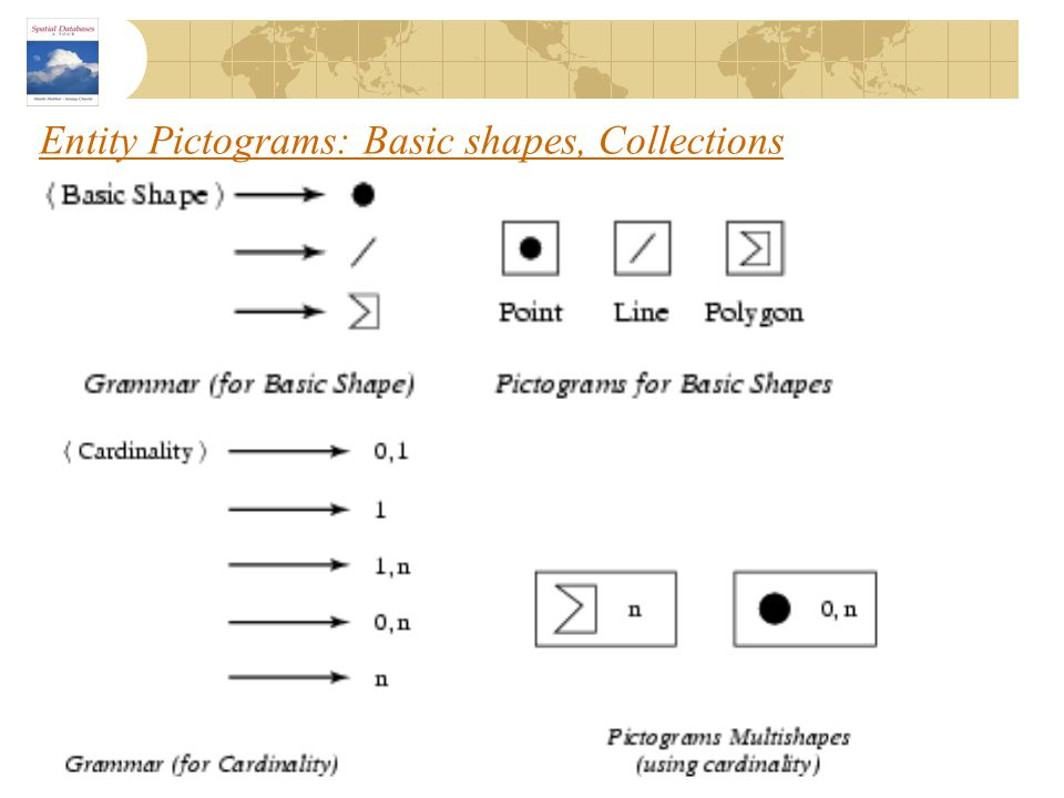 Entity Pictograms: Basic shapes, Collections