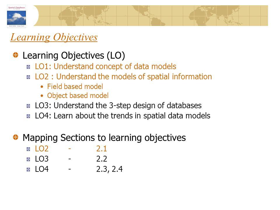 Learning Objectives Learning Objectives (LO)