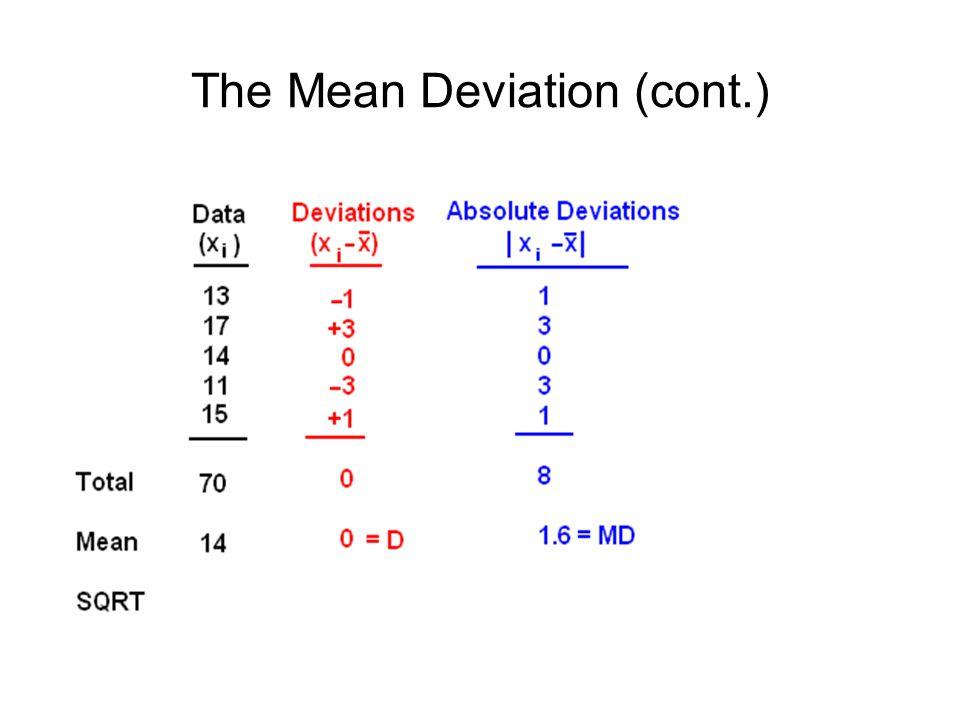 The Mean Deviation (cont.)