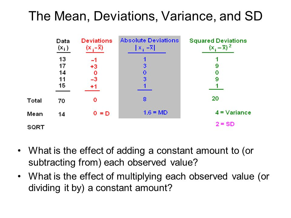 The Mean, Deviations, Variance, and SD