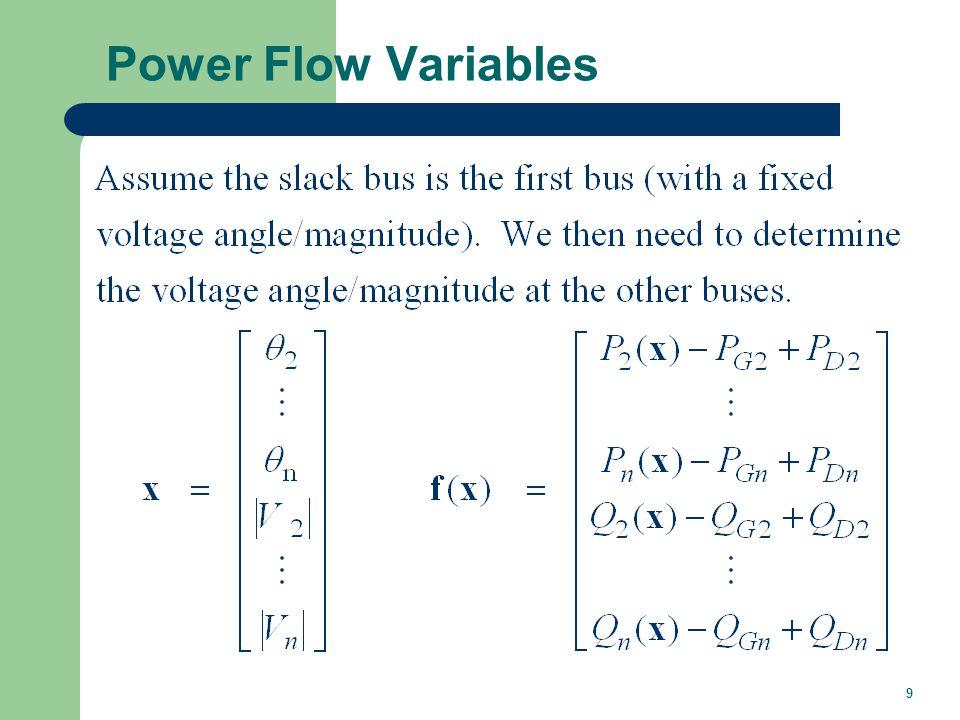 N-R Power Flow Solution