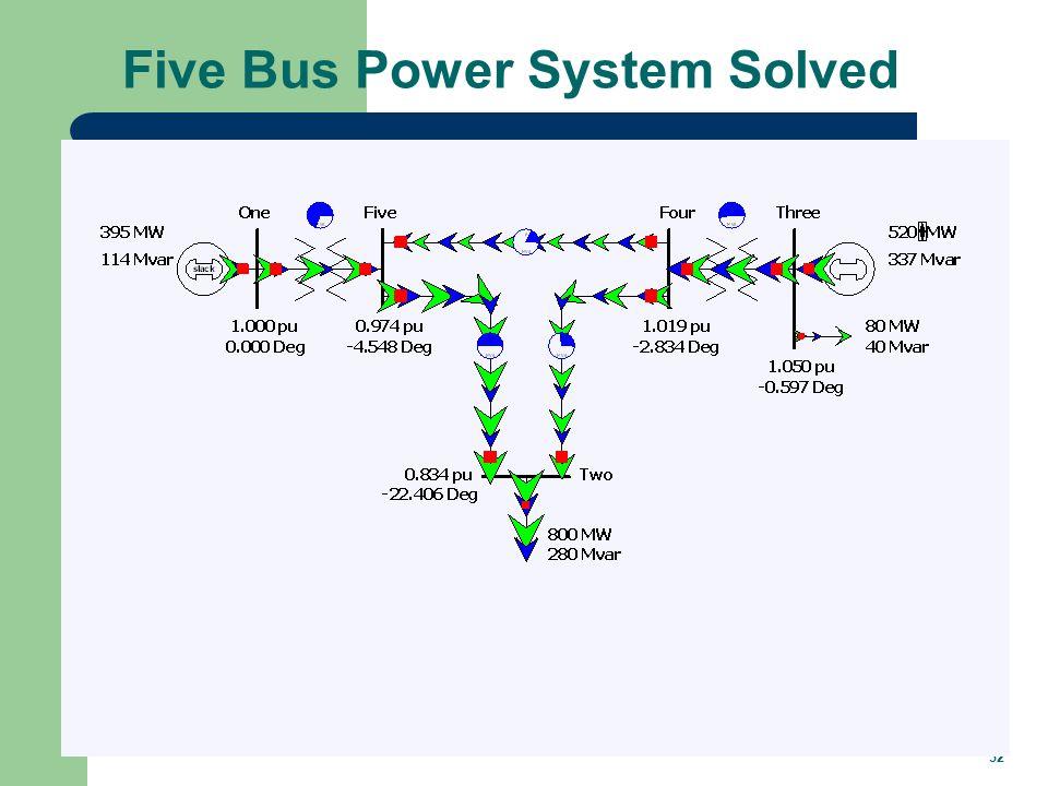 37 Bus Example Design Case