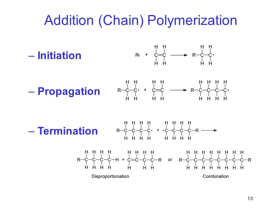 Addition (Chain) Polymerization