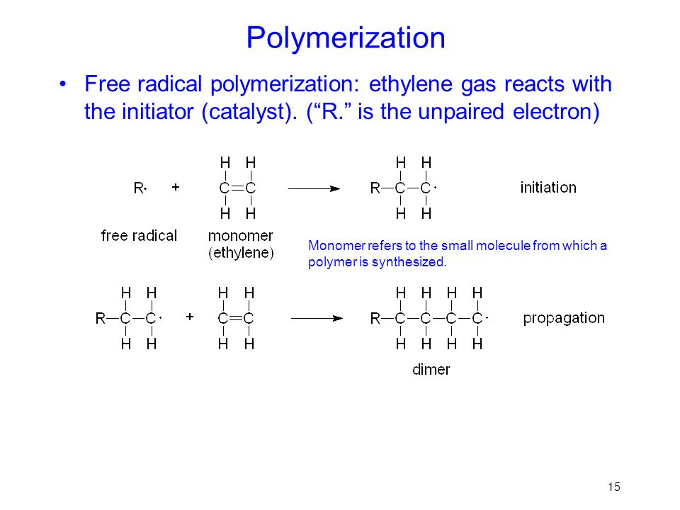 Polymerization Free radical polymerization: ethylene gas reacts with the initiator (catalyst). ( R. is the unpaired electron)