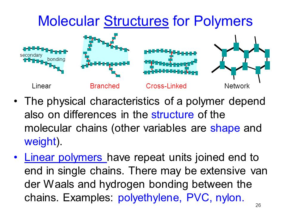 Molecular Structures for Polymers