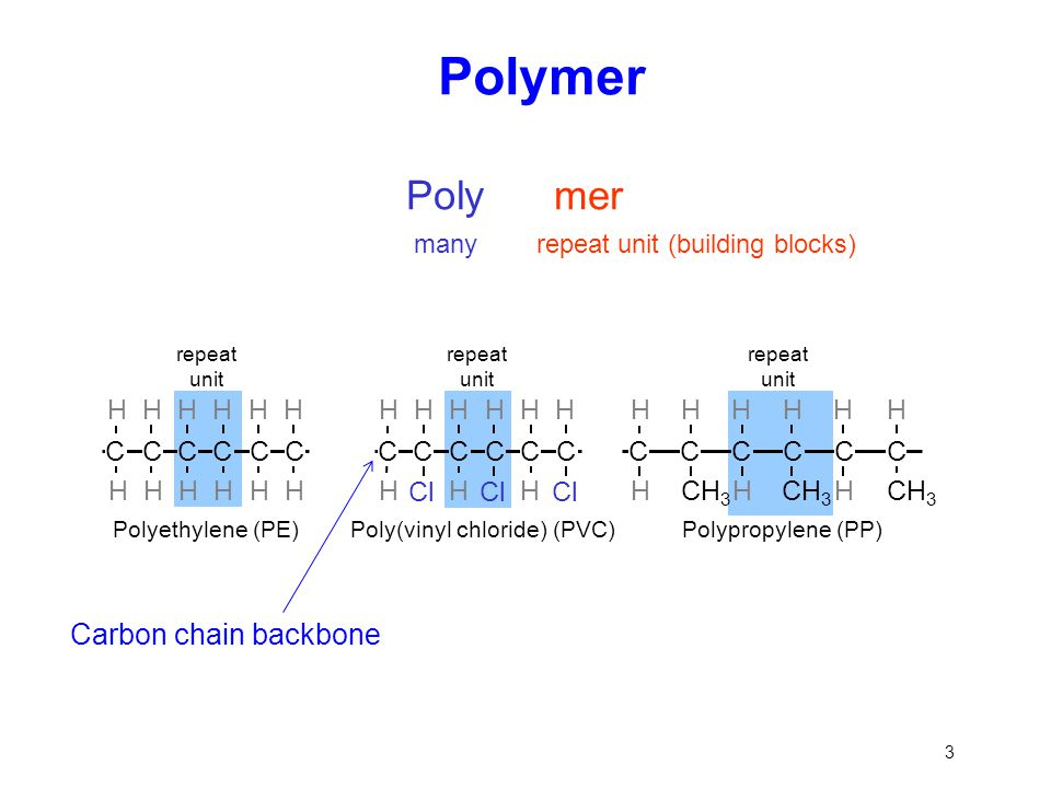 Polymer Poly mer many repeat unit (building blocks)